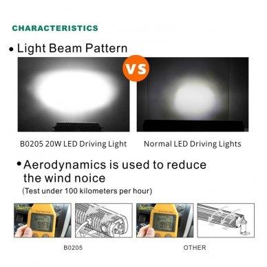 RAIN 2x MINI LED BAR sertifikuoti žibintai OSRAM-CRDP 2x20W 2x1515LM 12-24V (E9 HR PL) COMBO 13