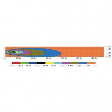 2x LED BAR sertifikuoti žibintai OSRAM-CRDP 2x40W 2x3135LM 12-24V (E9 HR PL) COMBO 2x22cm 9