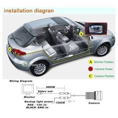 Automobilio priekio / galo vaizdo kamera įleidžiama - su atstumo rėmeliu chromuota 9