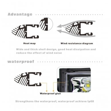 MINI LED BAR žibintas 180W 12-24V (E9 10R) SPOT 13