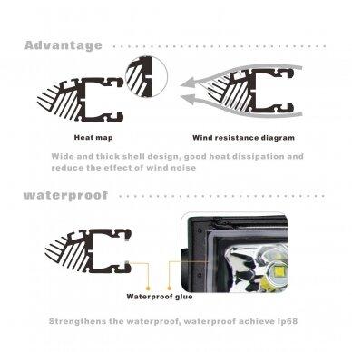 MINI LED BAR žibintas 90W 12-24V (E9 10R) SPOT 11