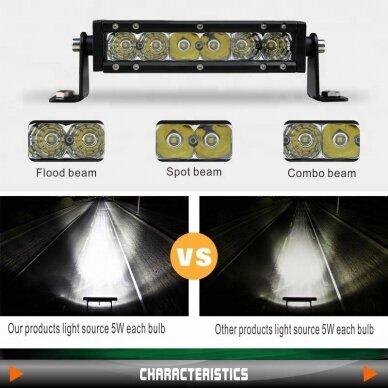 MINI LED BAR žibintas 90W 12-24V (E9 10R) SPOT 9