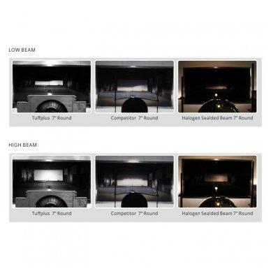 """7"""" LED HIGH/LOW + gabaritas (A02) priekinis sertifikuotas žibintas 18"""