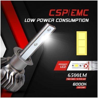 """H3 MINI CAN-BUS """"Philips ZES"""" +300% LED sistema 12V-24V 6500LM 2"""