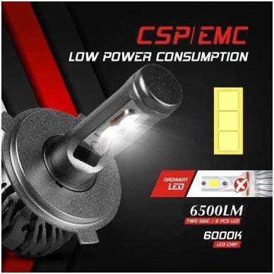 """H4 MINI CAN-BUS """"Philips ZES"""" +300% LED sistema 12V-24V 6500LM 2"""