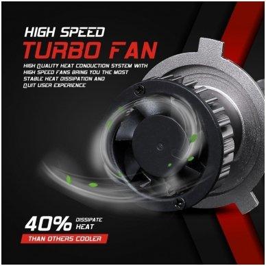 """H4 MINI CAN-BUS """"Philips ZES"""" +300% LED sistema 12V-24V 6500LM 5"""