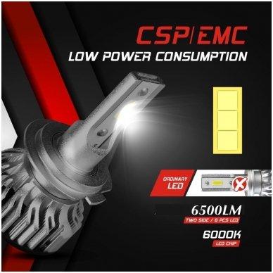 """H7 MINI CAN-BUS """"Philips ZES"""" +300% LED sistema 12V-24V 6500LM 2"""