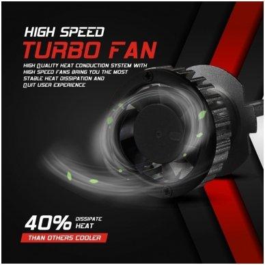 XLED H7 MINI CAN-BUS ZES +300% LED sistema 12V-24V 6500LM 6
