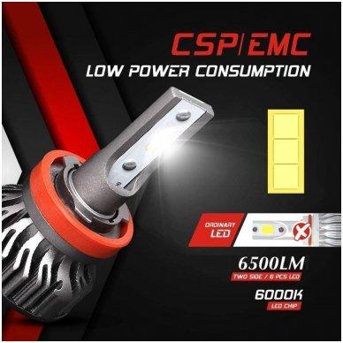 """H8 / H9 / H11 MINI CAN-BUS """"Philips ZES"""" +300% LED sistema 12V-24V 6500LM 2"""