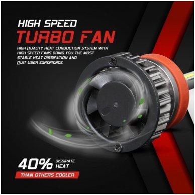 """H8 / H9 / H11 MINI CAN-BUS """"Philips ZES"""" +300% LED sistema 12V-24V 6500LM 5"""