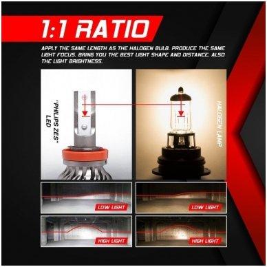 """H8 / H9 / H11 MINI CAN-BUS """"Philips ZES"""" +300% LED sistema 12V-24V 6500LM 7"""