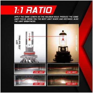 """HB3 / 9005 MINI CAN-BUS """"Philips ZES"""" +300% LED sistema 12V-24V 6500LM 7"""