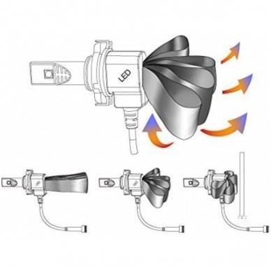 HB4 / 9006 CAN-BUS CREE LED sistema 20W, 3200LM, 12V-24V į žibintus 5