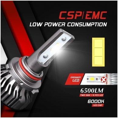 """HB4 / 9006 MINI CAN-BUS """"Philips ZES"""" +300% LED sistema 12V-24V 6500LM 2"""