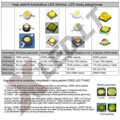 LED apvalus sertifikuotas žibintas 25W 2500LM 12-24V (E13 00 HR PL) FLOOD 50* 3