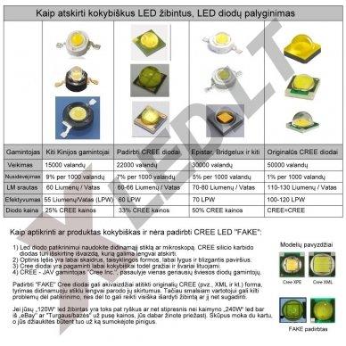 LED BAR sertifikuotas žibintas 60W 6000LM 12-24V (E9 HR PL) COMBO 11