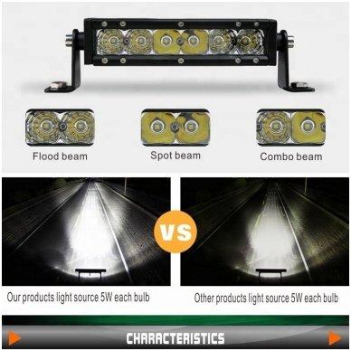MINI LED BAR žibintas 30W 12-24V (E9 10R) SPOT 10