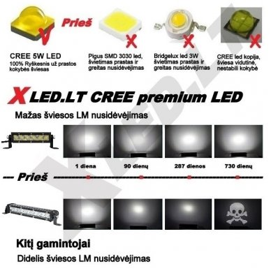 MINI LED BAR žibintas 90W 12-24V COMBO 49cm 5