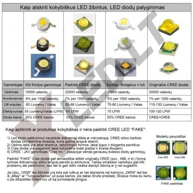 MINI LED BAR žibintas 100W 12-24V COMBO 54cm 4
