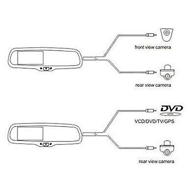 OEM Veidrodėlis HD 4.3 colių LCD automobilio monitorius 12V-24V 12