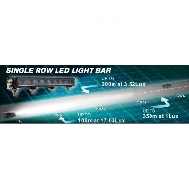 SLIM LED BAR lenktas sertifikuotas žibintas 84W 8400LM 12-24V (E9 HR PL) COMBO 52cm 2