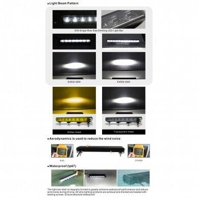 SLIM LED BAR sertifikuotas žibintas 84W 8400LM 12-24V (E9 HR PL) COMBO 52cm 16