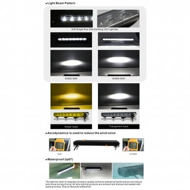 SLIM LED BAR sertifikuotas žibintas 56W 5600LM 12-24V (E9 HR PL) COMBO 36cm 15